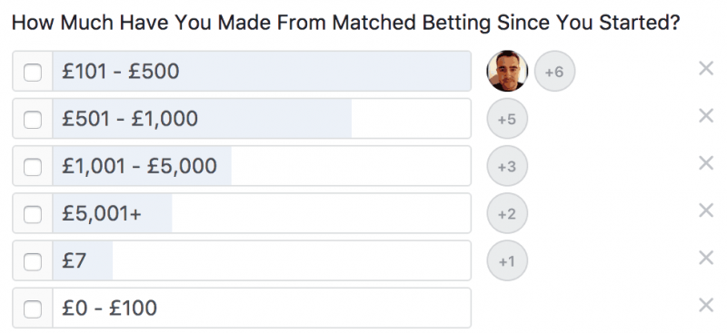 Mse forum matched betting united sport betting 1x2